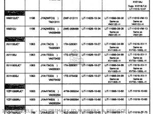 Yamaha Xj600s Xj600sc Seca Ii 1998 (w) Usa California parts list partsmanual partsfiche