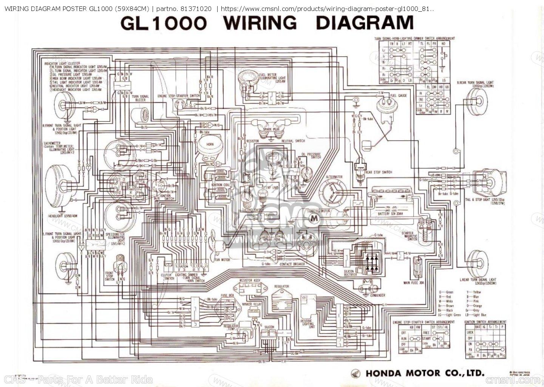1977 Gmc Fuse Box Wiring Diagram Schemes 1989 Truck Diagrams Explained Rh Dmdelectro Co 2003 Sierra