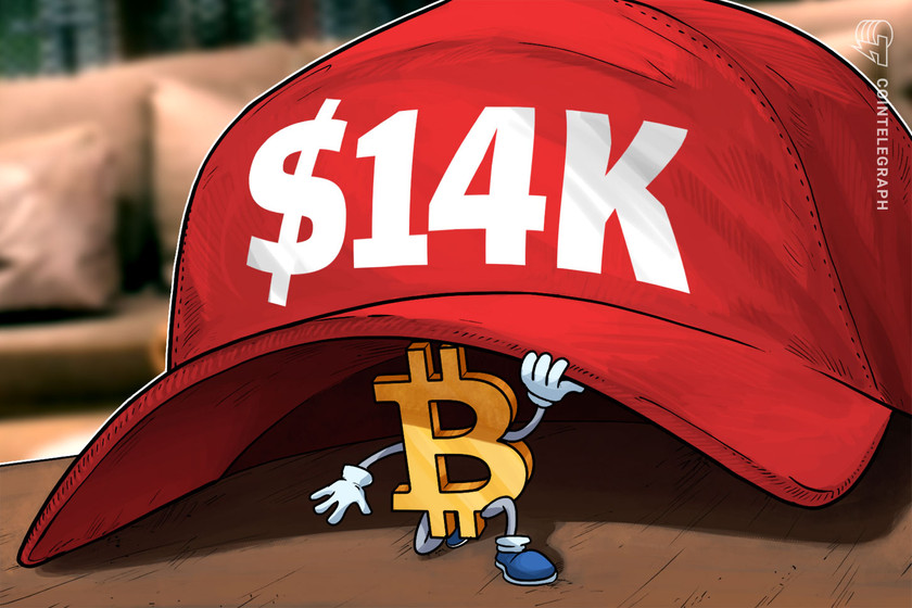 Bitcoin price: Why K looks eerily similar to 0 during the 2016 election