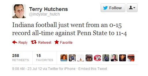 Terry Hutchens - Twitter Reacts to the Penn State ...