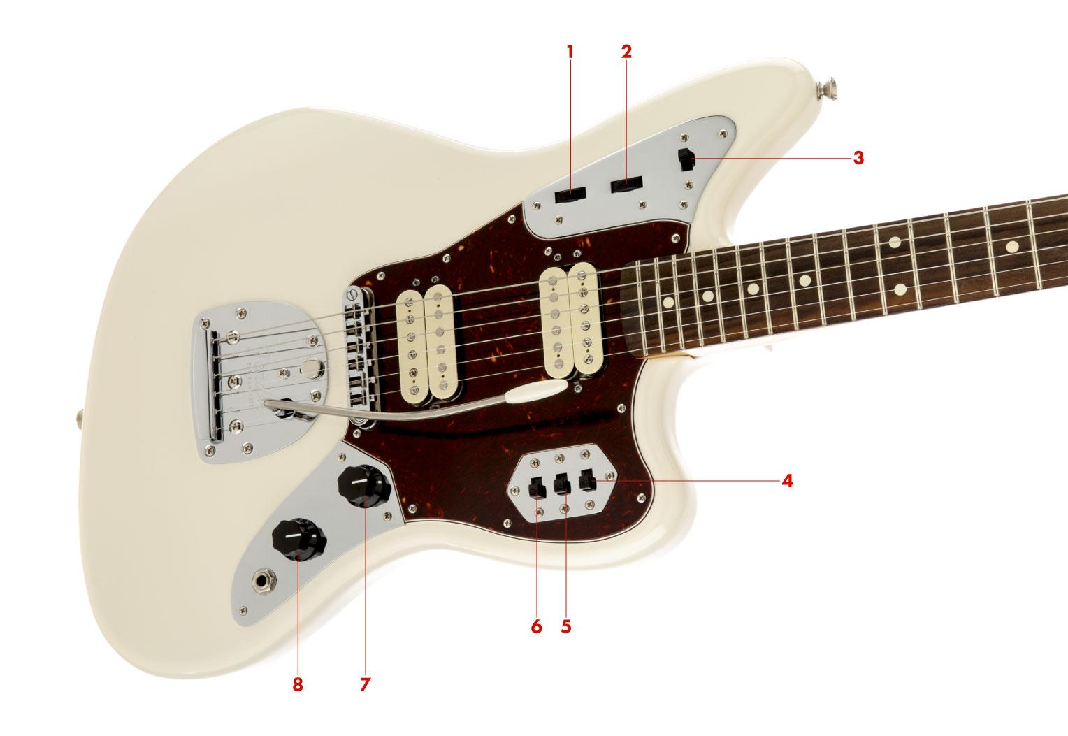fender blacktop stratocaster hh wiring diagram fender jeff