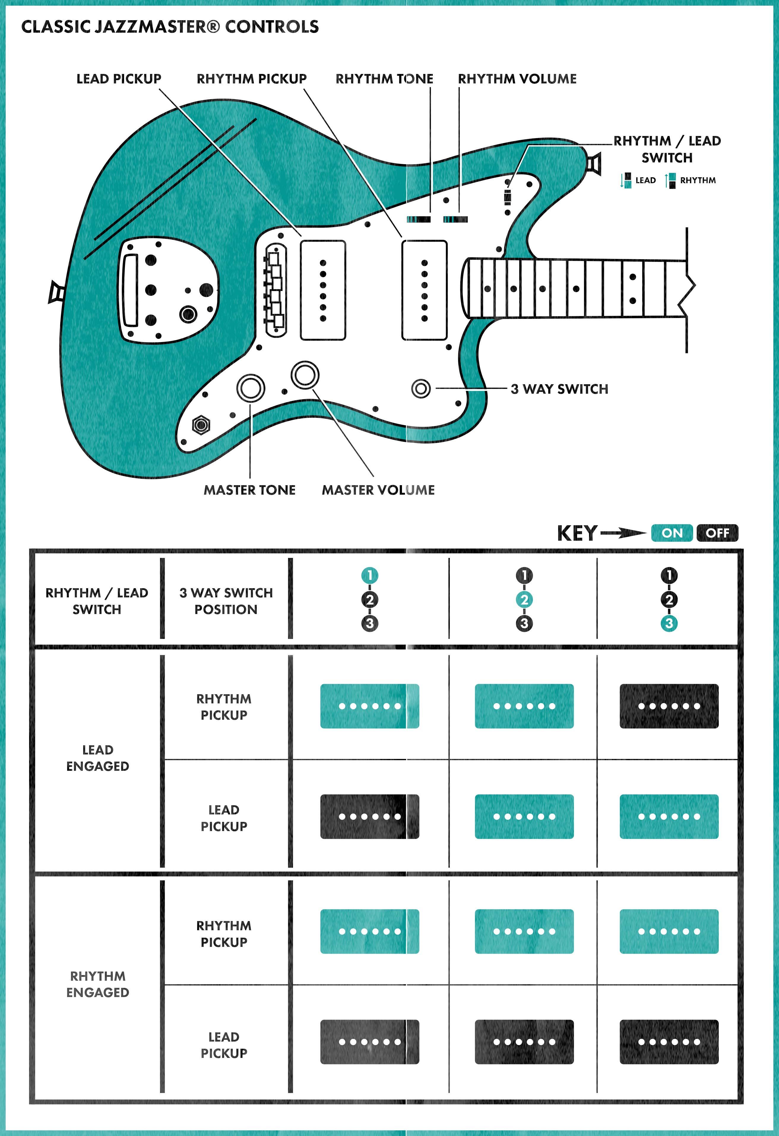 16349 jazzmaster diagram2?resize\\\\=665%2C970\\\\&ssl\\\\=1 100 [ fender mustang wiring diagram ] jb jr pickup into mustang  at alyssarenee.co