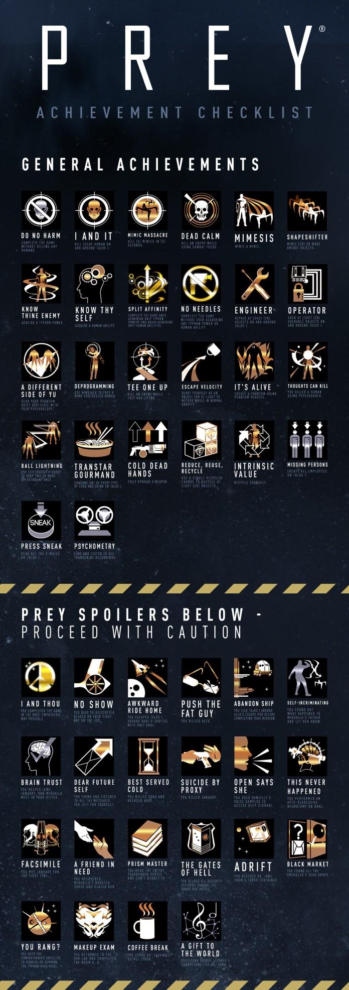 Prey Game Achievements list