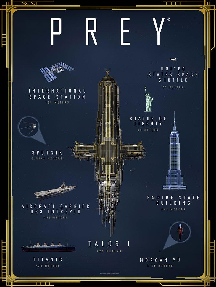 Prey - A Guided Tour of Talos I 6