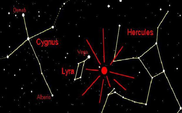 Pioggia di stelle - Non vi aspettate le lacrime di San Lorenzo, ma anche a primavera i nottambuli potranno tentare di avvistare le prime stelle cadenti dell'anno, le Liridi, che nella notte del 22 aprile raggiungeranno il massimo di frequenza (circa 20 ogni ora). Il radiante dello sciame (vedi la mappa), quel punto immaginario dal quale le meteore sembrano irradiarsi, si trova vicino alla stella Vega nella costellazione della Lira (da cui il nome Liridi). Ma non pensate a stelle che cadono: si tratta di minuscoli granelli di polvere cometaria che si incendiano scontrandosi con l'atmosfera della Terra alla velocità di 50 Km al secondo.  (Daniele Galli  Crediti: NASA) GUARDA LE IMMAGINI SUL SITO DELL'OSSERVATORIO DI ARCETRI