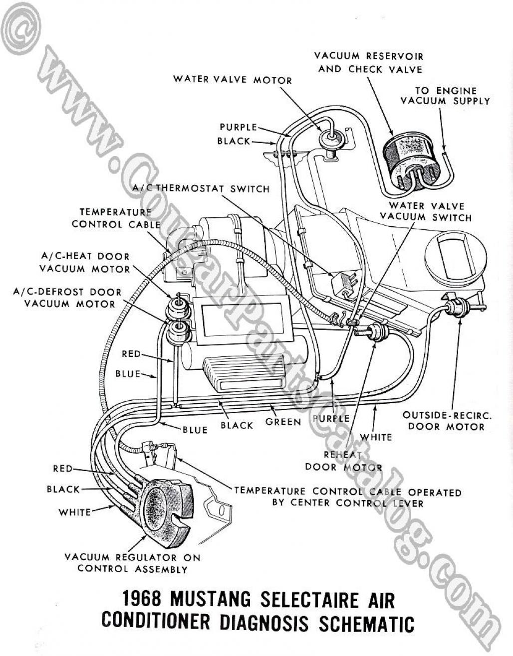 Mustang Diagrams Of Engine Compartment Fuse Box I Will Ford Images