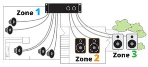 How to Power a Multiroom Music System