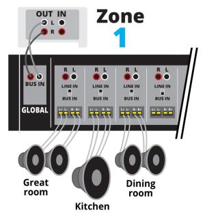 How to Power a Multiroom Music System