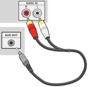 Home AV Connections Glossary