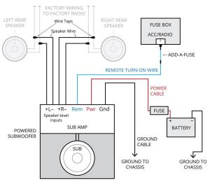 Amplifier Wiring Diagrams: How to Add an Amplifier to Your Car Audio System