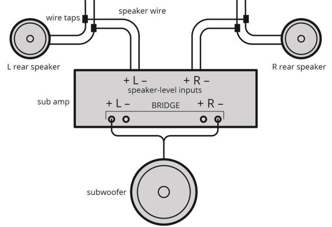 powered subwoofer wiring diagram crutchfield  wiring