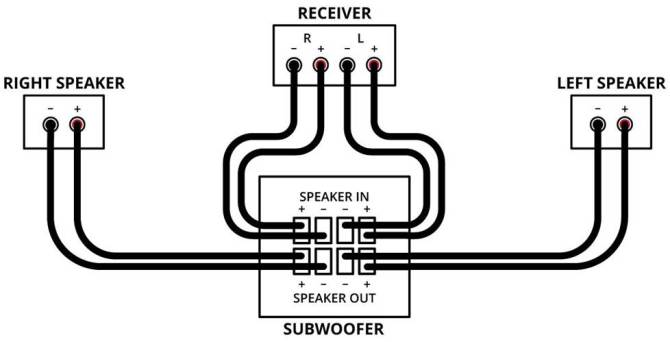 passive subwoofer wiring diagram  2002 ford f 350 fuse box