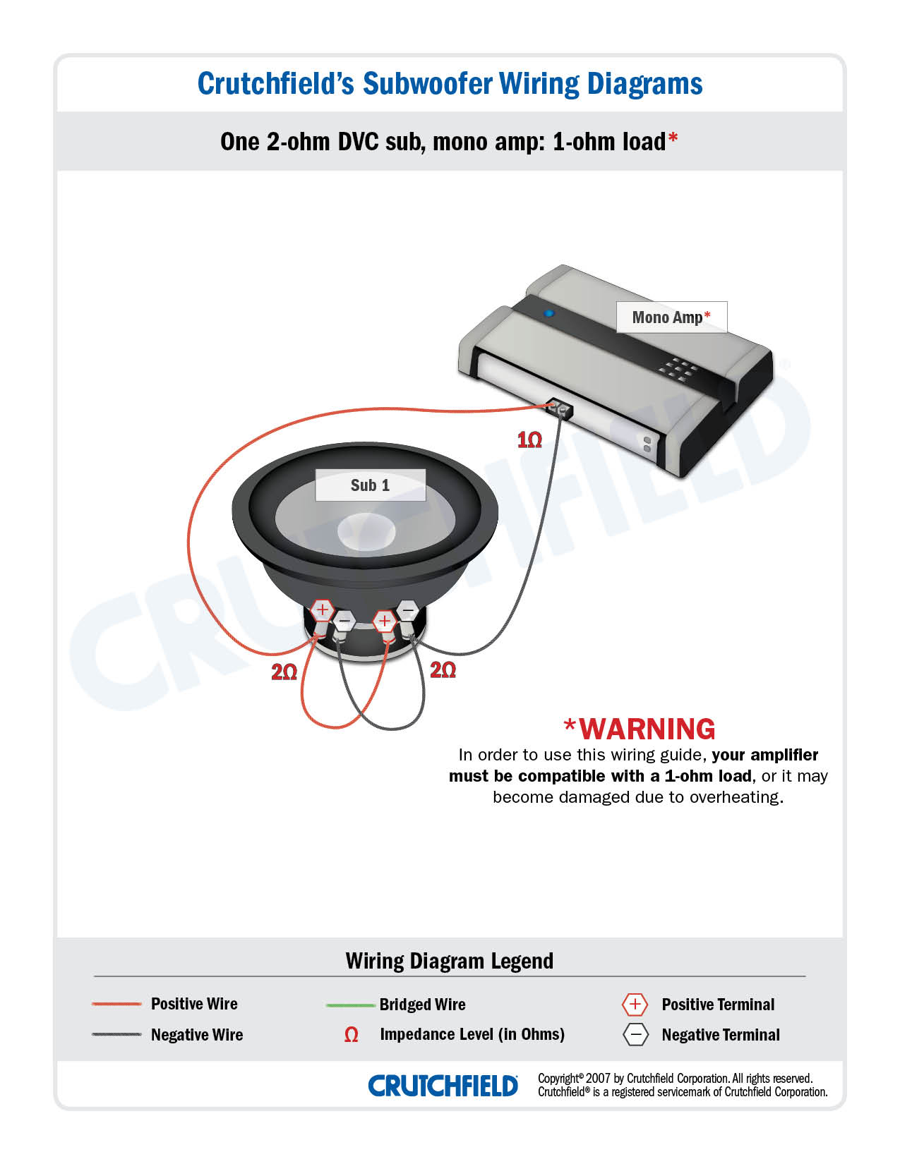 1 DVC 2 ohm mono low imp jl audio wiring diagram efcaviation com jl audio subwoofer wiring diagram at alyssarenee.co