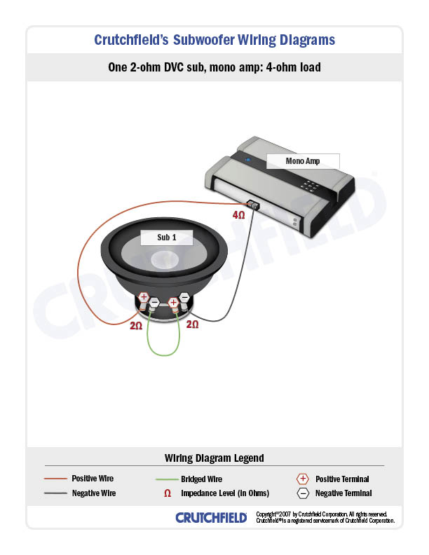 kicker l5 sub wiring diagram wiring diagram kicker wiring diagrams electrical