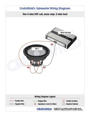 Subwoofer Wiring Diagrams — How to Wire Your Subs
