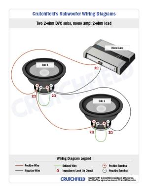 Quick Guide to Matching Subs & Amps: How to Put Together