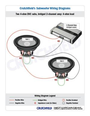 Wiring Subwoofers — What's All This About Ohms?
