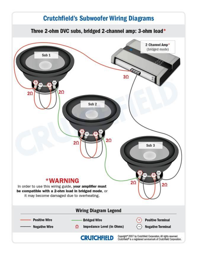 kicker 12 cvr subwoofers wiring diagram