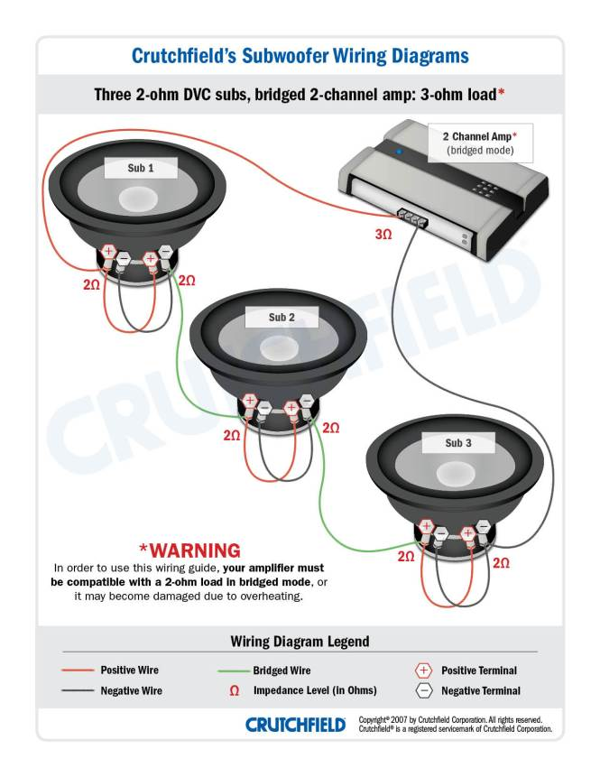 kicker powered subwoofer wiring diagram wiring diagram kicker powered subwoofer wiring diagram images single kicker cvr 12