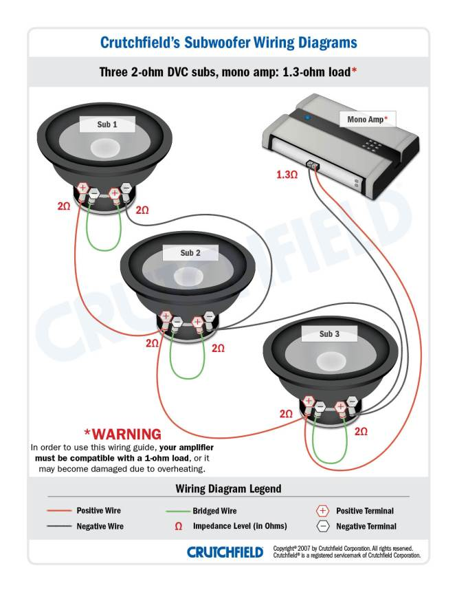 jl audio w3v3 wiring diagram wiring diagram jl audio w6v2 wiring diagram and schematic design