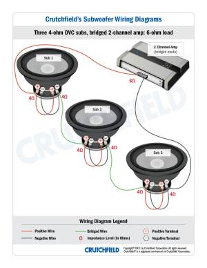 Wiring Subwoofers — What's All This About Ohms?