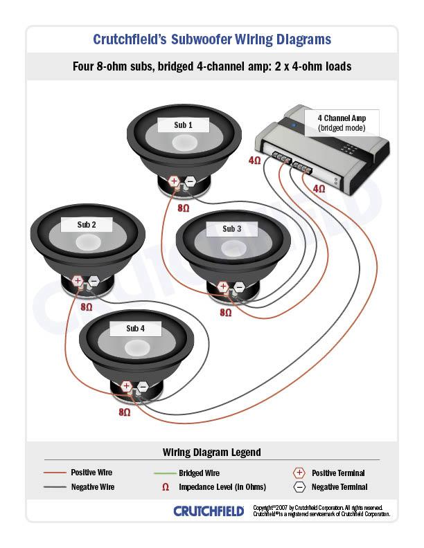 Subwoofer Wiring Diagram Dual 2 Ohm - Wiring Diagrams Database