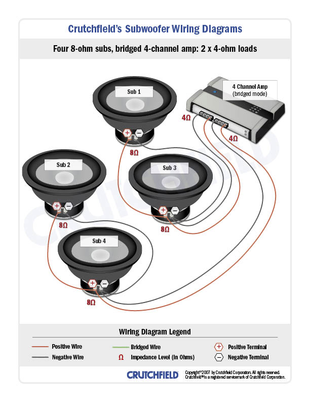 4SVC_8 ohm_4ch?resize=612%2C792&ssl=1 subwoofer wiring diagrams readingrat net single subwoofer wiring diagram at n-0.co