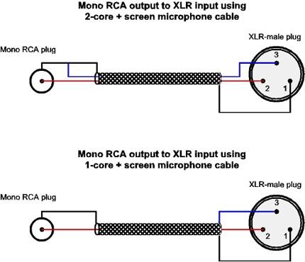 rca to xlr wiring diagram  97 chevy 1500 engine diagram