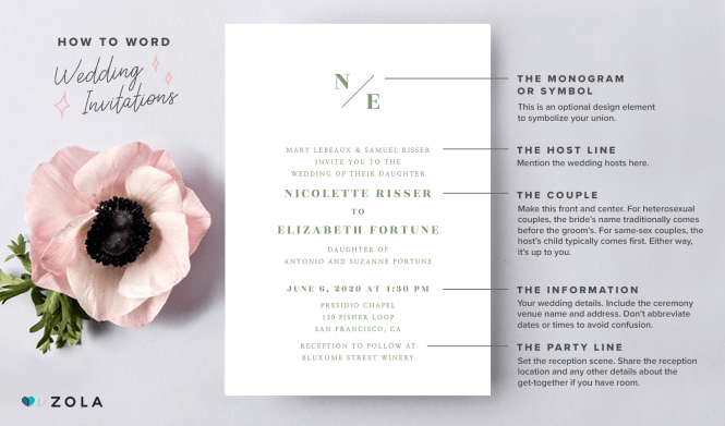 How To Word Wedding Invitations Zola Expert Advice