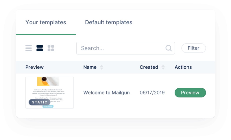It's also probably one of the templates that you'll use most often. Transactional Email Api Service For Developers Mailgun