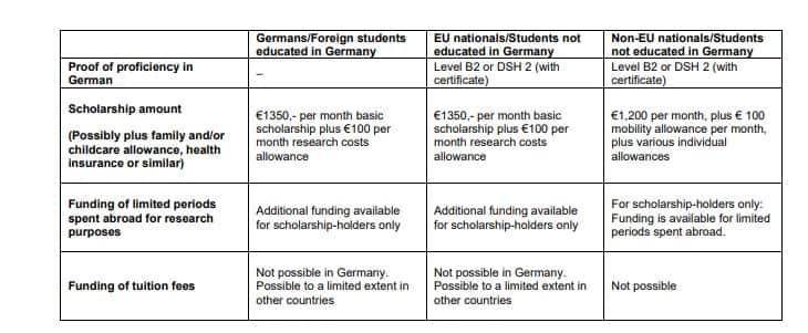 germany hienrich boll scholarship (2)