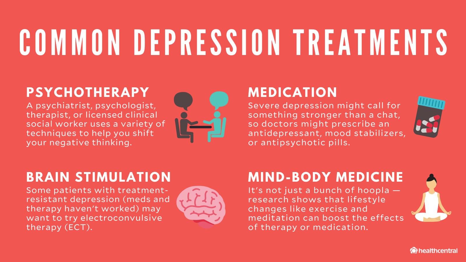 Psychology Depression Sample Paper