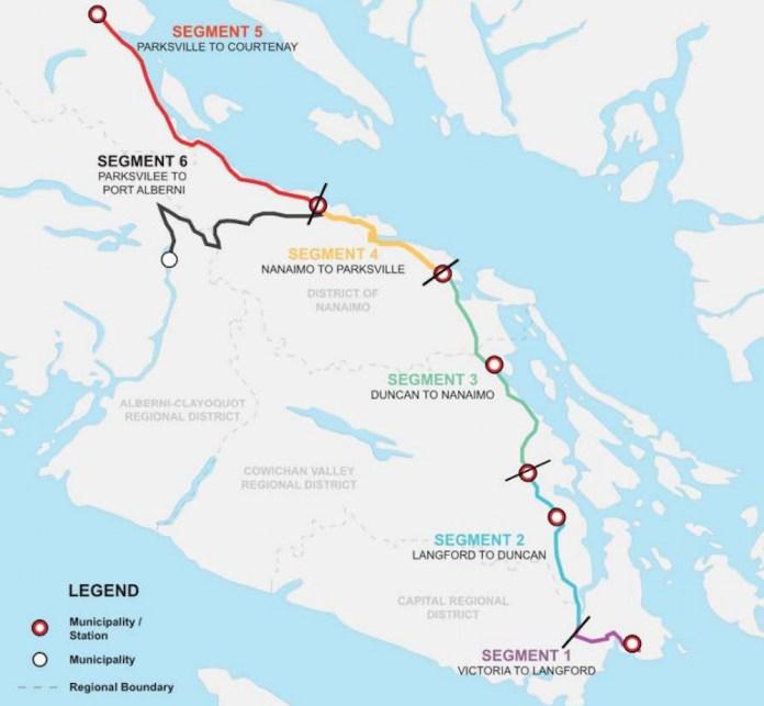 Vancouver Island Rail Service