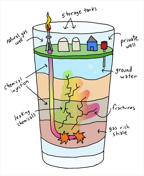 fracking_whats_in_your_water_cartoon_sm.jpg