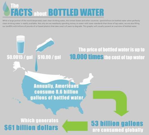 Tap-water-vs-Bottled-water-1_1_.JPG
