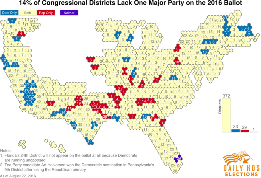 A chart showing which Congressional districts are not contested.