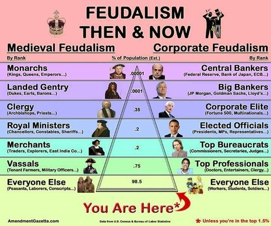 feudalism-now_1_.jpg