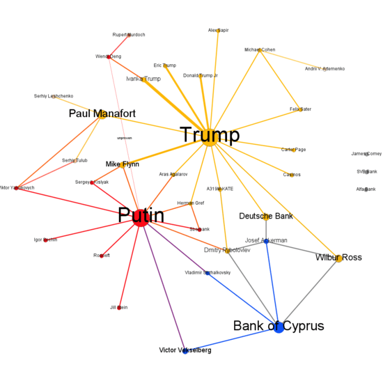 trump-russia_zps9ptee9k3_1_.png