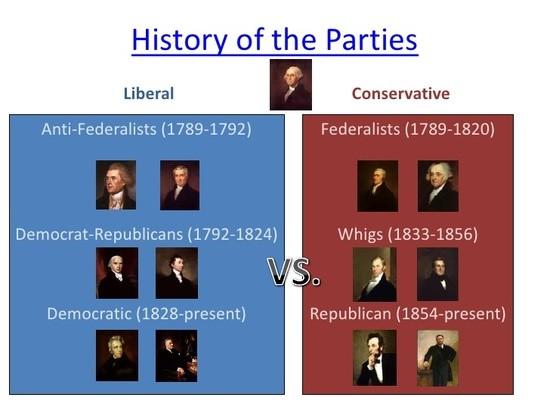 political-parties-7-728_1_.jpg