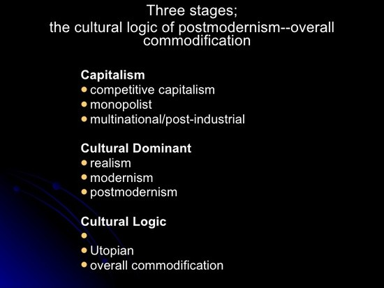 postmodernism-or-the-cultural-logic-of-late-4-728_1_.jpg