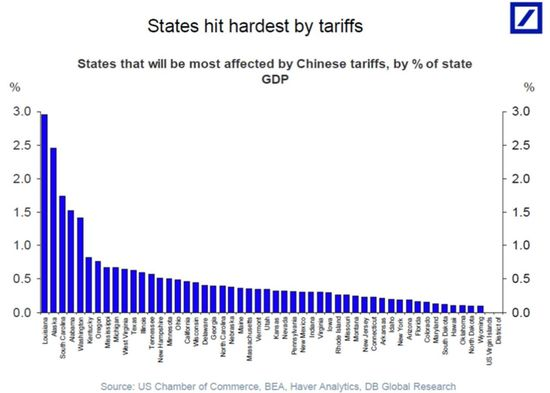 db_tariff_impact_by_state.jpg
