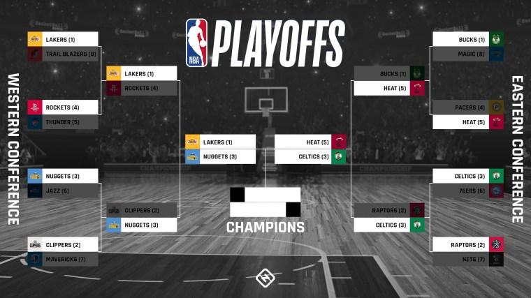 NBA playoff bracket 2020: Updated TV schedule, scores ...