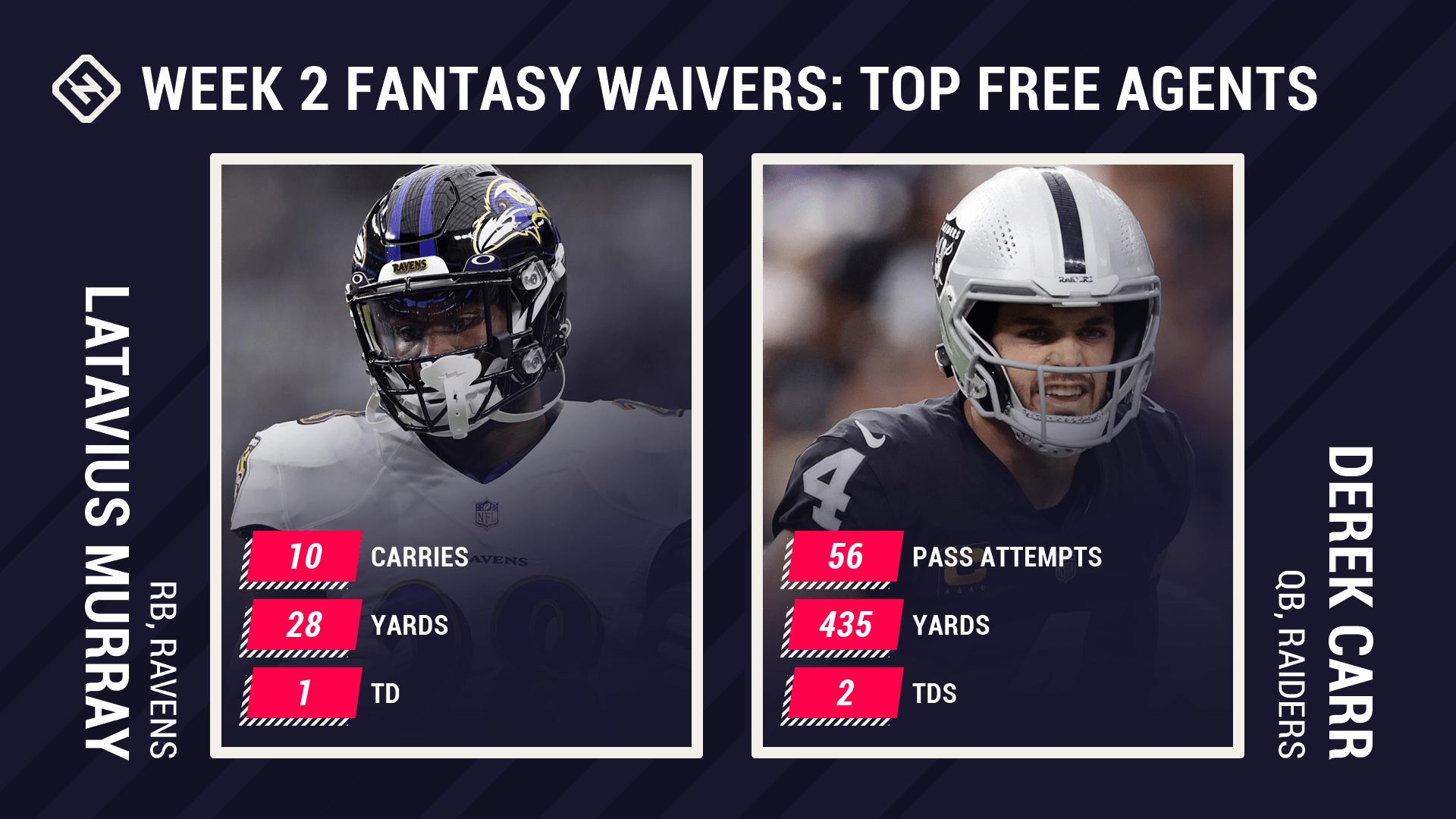 week 2 fantasy waivers