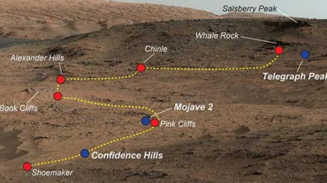 Image result for NASA Curiosity digs up evidence of diverse environment on Mars