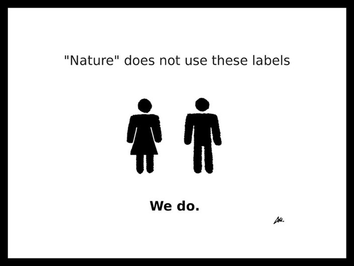 """Nature"" does not use these labels - Symbole von Frau und Mann - We do."