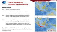 3 Tahun Jokowi-JK, 4G dan Palapa Ring Terus Digeber