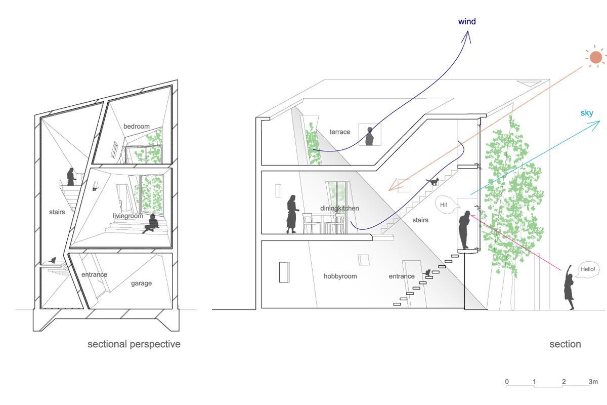 Alphaville Architects House Folded Divisare