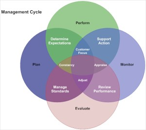 6 Best Venn Diagram Maker Free Download for Windows, Mac