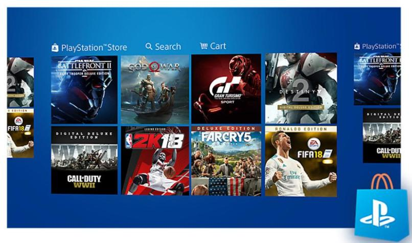 How To Remove Game From Ps4 Cart | Wajigame co