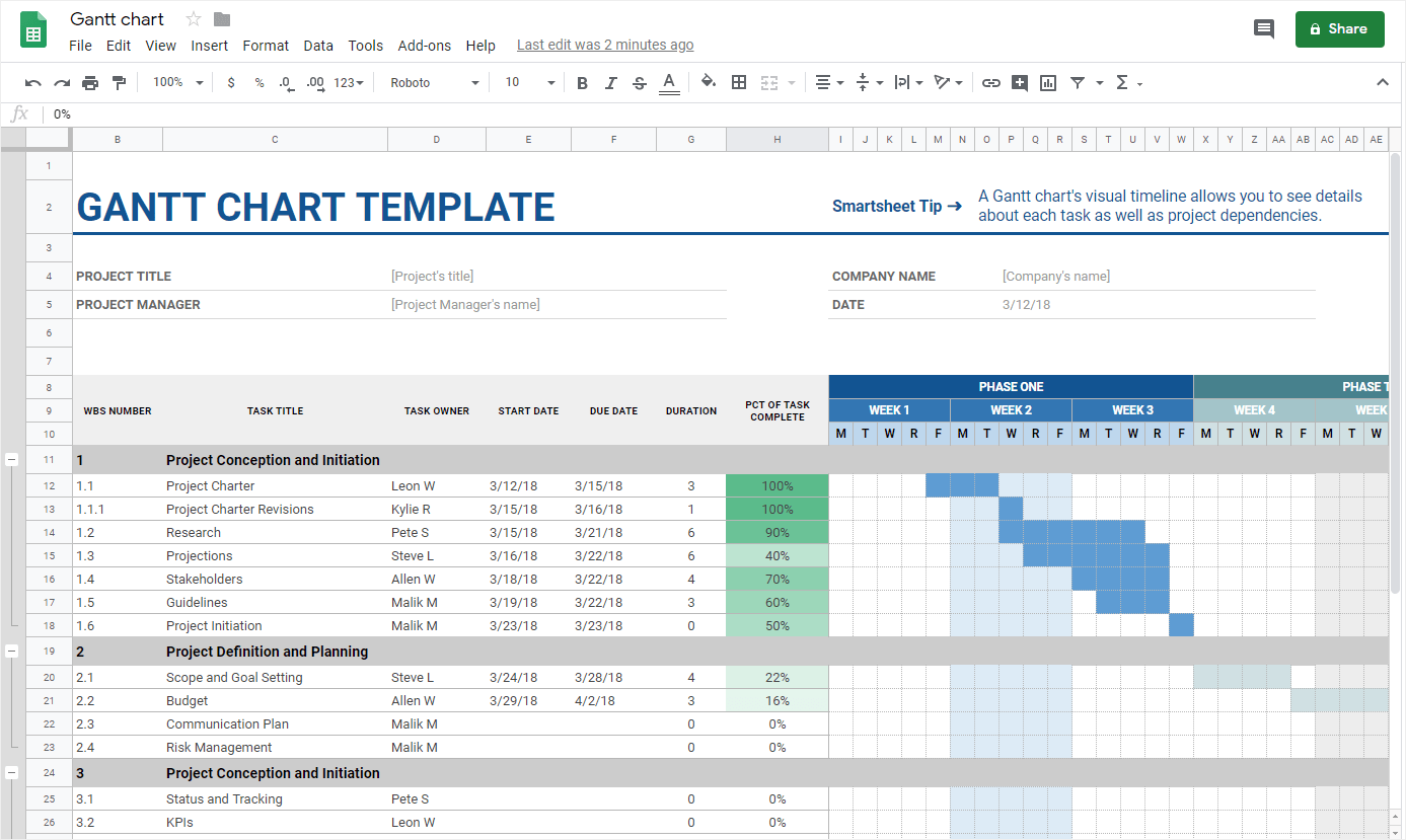 How To Make A Gantt Chart In Sheets